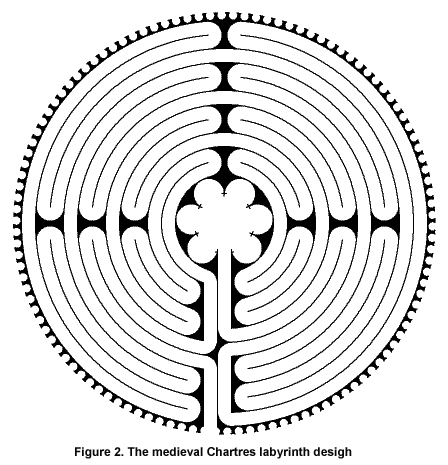 Going Around In Circles The Labyrinths Of Theosophy Theosophical