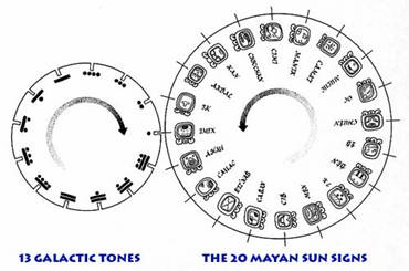 prophecies and the mayan calendar essay From angela mh schuster in her essay,  into mayan prophecies were wrong when they said the world  the fact is that the mayans had more than one calendar.