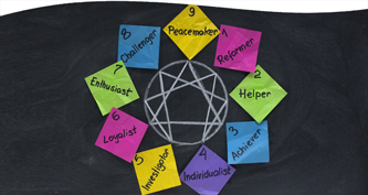 discover your enneagram for personal growth rosemary hurwitz